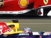 assetti Ferrari Bull confronto