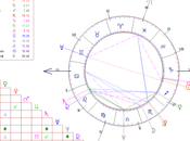 case astrologia