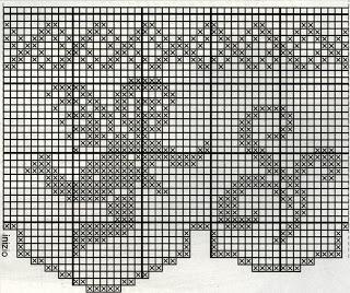 Schemi Per Il Filet Bordi Con Angeli Uccelli E Farfalle Paperblog