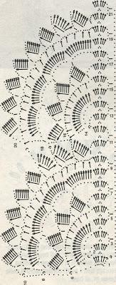 bordi per mensole all 39 uncinetto paperblog