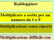 Esercizi matematica italiano primaria