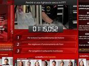 Close-Up Challenge. L'iniziativa social SkySportF1HD, firmata TheGoodOnes