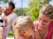 Incontro dialogico genitori-figli migliorare proposta condivisione valori