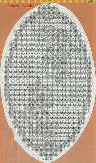 Schemi per il filet: Trittico con margherite - Paperblog