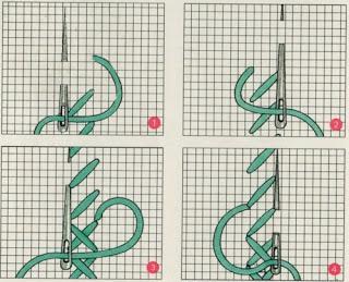 come si esegue il punto croce verticale, diagonale e il mezzo punto