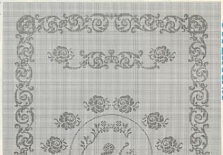 Schemi Per Il Filet Copertina Per Lettino Con Angelo Paperblog