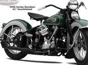 Harley-Davidson School