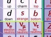 Bosone Higgs sarebbe?