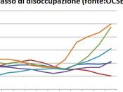 Austerità crescita, l'ossimoro terzo millennio