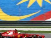 privilegi della Ferrari