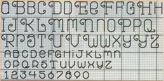 Schema Punto Croce Alfabeto E Numeri A Punto Scritto Paperblog