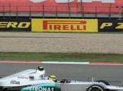 Anteprima Pirelli: Cina 2013