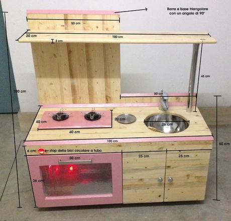 Come costruire una cucina per bambini di legno paperblog for Costruire una torre di osservazione