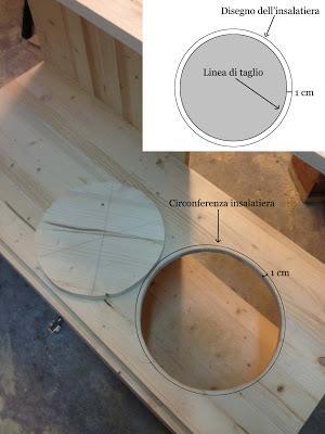 Come costruire una cucina per bambini di legno - Paperblog