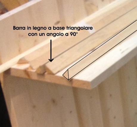 Come costruire una cucina per bambini di legno paperblog for Costruire uno stimatore dei costi della casa
