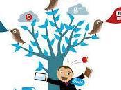 novità Aprile mondo Social Network