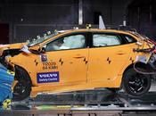 risultati rating globali sulla sicurezza confermano leadership Volvo Auto settore