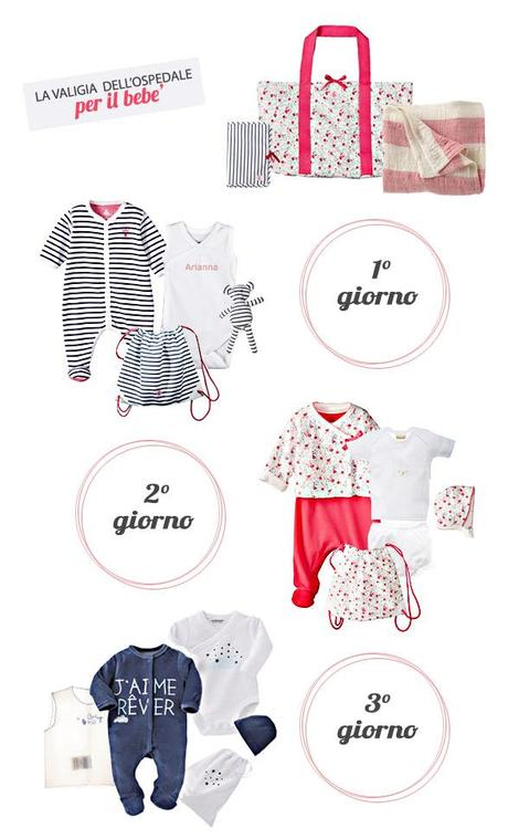 La valigia per l 39 ospedale per il bambino paperblog - Lista da portare in ospedale per partorire ...