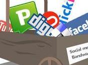 giusto utilizzo Social Networks