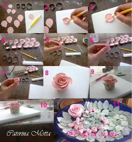 Una torta romantica con le rose per la festa della mamma for Decorazioni torte trenino thomas