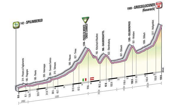 Giro d'Italia 2011 - La tappa di Spilimbergo nel dettaglio (Spilimbergo-Grossglockner: percorso e altimetria)