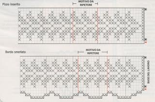 Schemi per il filet tramezzi e bordi per asciugamani for Bordi uncinetto per asciugamani schemi
