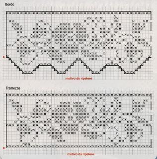 Schemi per il filet bordi per asciugamani paperblog for Bordi uncinetto per asciugamani schemi