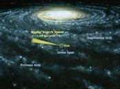 nuovi pianeti osservati Kepler della NASA