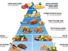Educazione alimentare: media psicologia