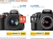 Quale reflex acquistare? aiuta Camera Rocket!