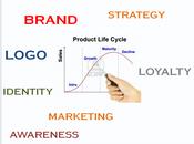 Content Marketing pratica: alcuni esempi