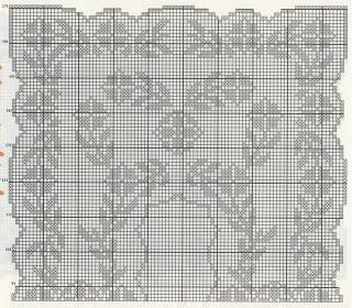 Schemi per il filet: Trittico rustico - Paperblog
