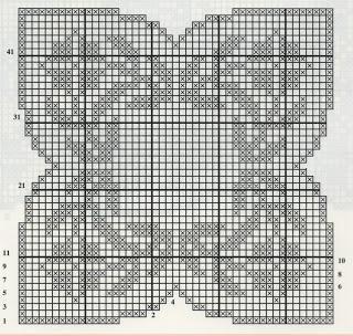 Piccoli motivi a filet piastrelle paperblog for Piastrelle uncinetto filet schemi