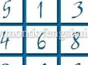Previsione Stelle volanti luglio agosto 2013
