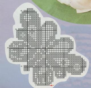 Schemi per il filet inserto a farfalla paperblog for Schemi di cabina di log