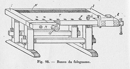 Corso di falegnameria il banco paperblog - Progetti mobili in legno pdf ...