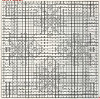 Schemi per il filet: Trittico di centri per il salotto - Paperblog