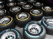 Anteprima Pirelli. Ungheria 2013