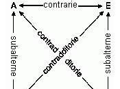 quadrato degli opposti