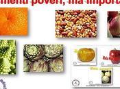 Alimenti poveri importanti (Video)
