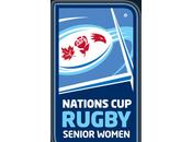 Nations Cup: presentazione