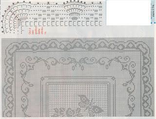 Schemi Per Il Filet Copertina Per Neonato Paperblog