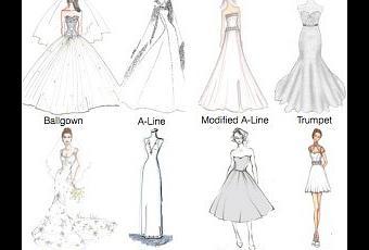 L abito da sposa  come scegliere quello giusto  - Paperblog 0265d084972