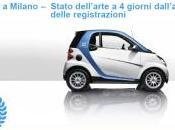 Car2go Milano: nuovo sharing verso Expo 2015 noleggio auto prelevare lasciare qualsiasi spazio sosta città