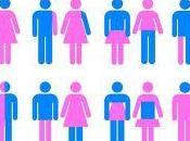 sostiene gender paura della diversità