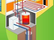 Energia geotermica architettura