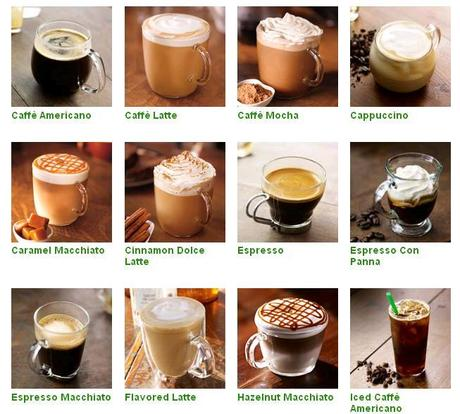 Io e il mio caff bianco o nero paperblog - Diversi tipi di caffe ...