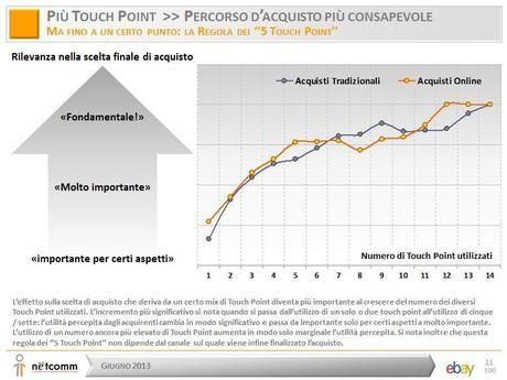 20130705 running Il mobile commerce e lera degli integrated social brand