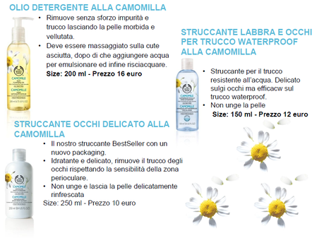 The Body Shop, Linea Stuccante Alla Camomilla - Preview