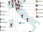 assurdità mercato: passaggio Borriello Genoa Gilardino alla Juve.